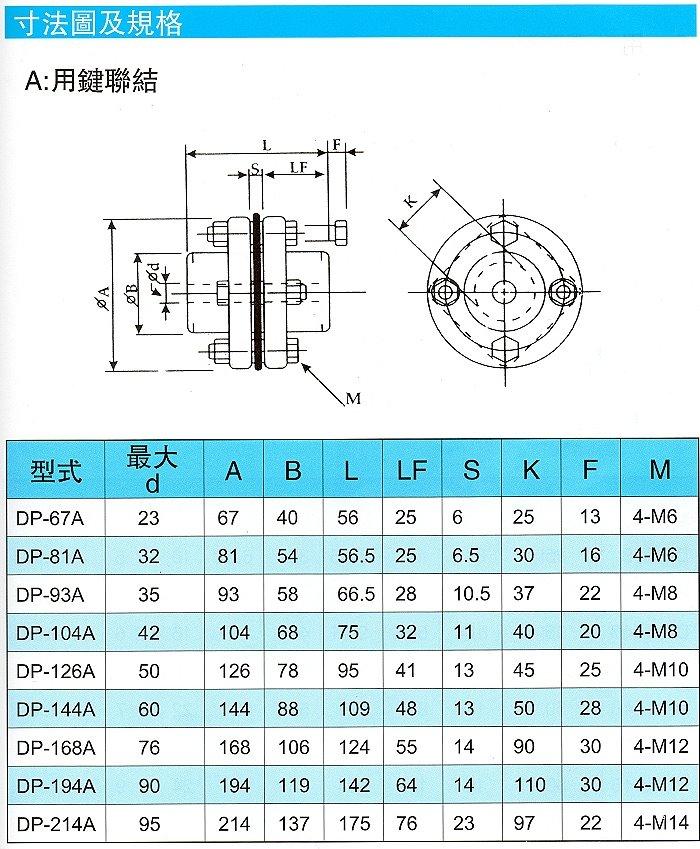 鋼片式聯軸器-2